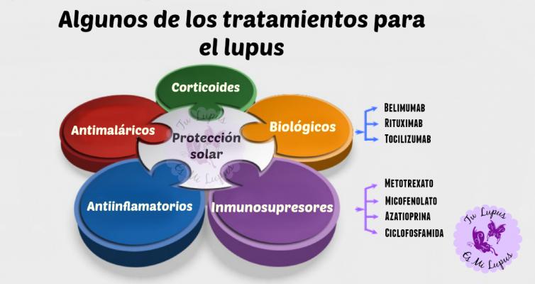 2015.05.04_De los tratamientos para el lupus