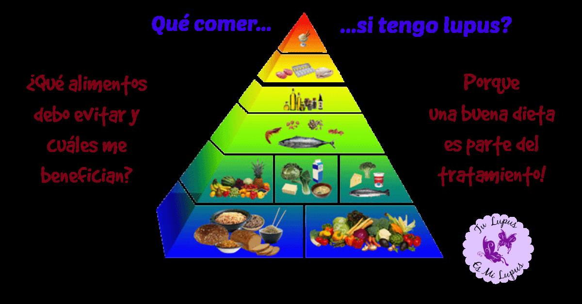 Dieta y lupus  ¿Qué debo comer y qué alimentos debo evitar  18fc03b51db