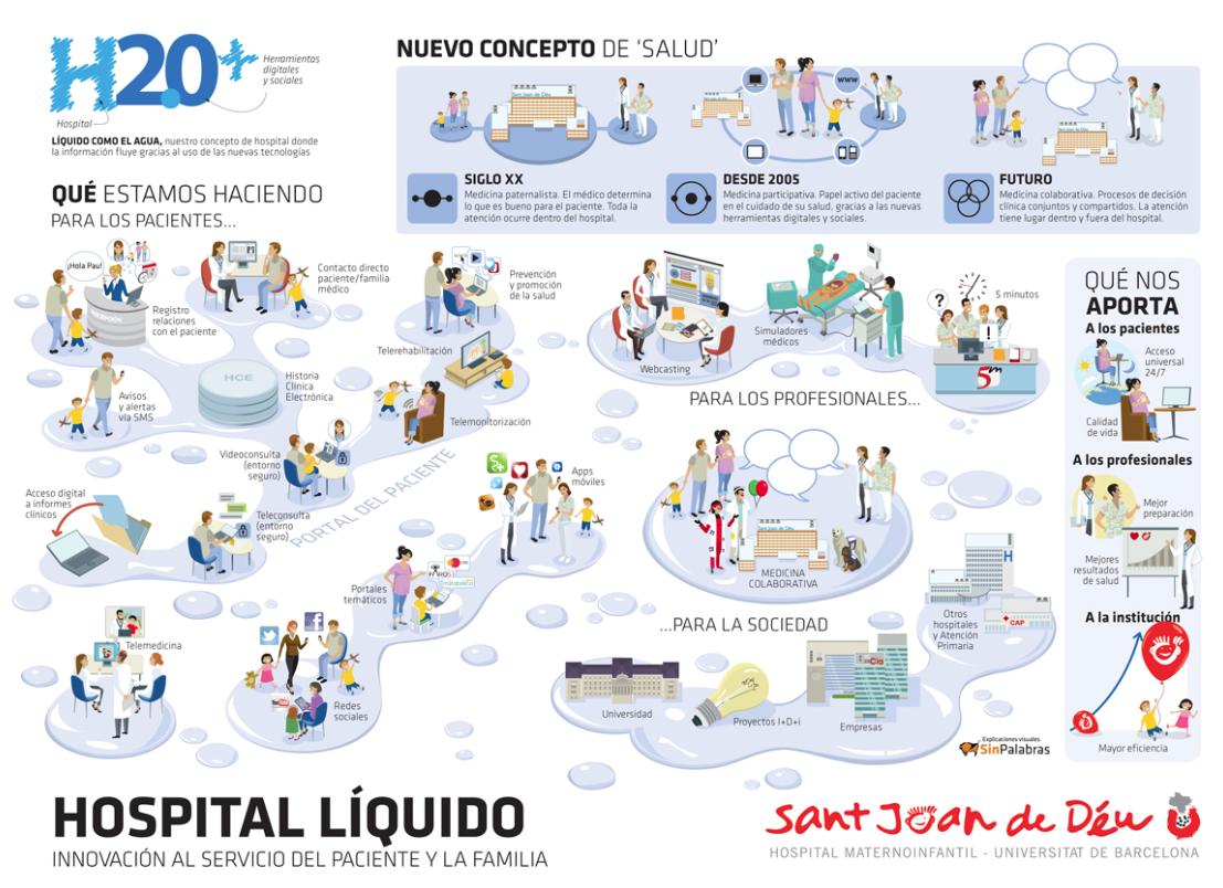2013.11.05_Sherpas20 Hospital liquido