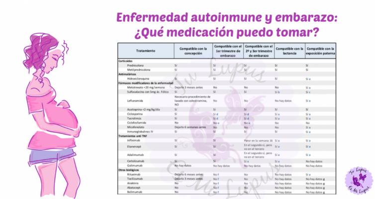 2018.05.21_Medicación en la concepción, embarazo y lactancia ¿Cuál sí y cuál no?